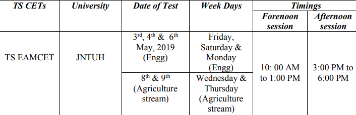 TS Eamcet Exam Dates 2019